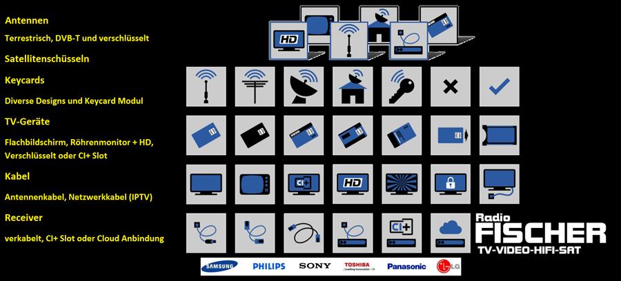 radio und fernsehtechniker